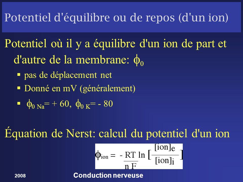 2008 Conduction nerveuse Potentiel d'équilibre ou de repos (d'un ion) Potentiel où il y a équilibre d'un ion de part et d'autre de la membrane: pas de