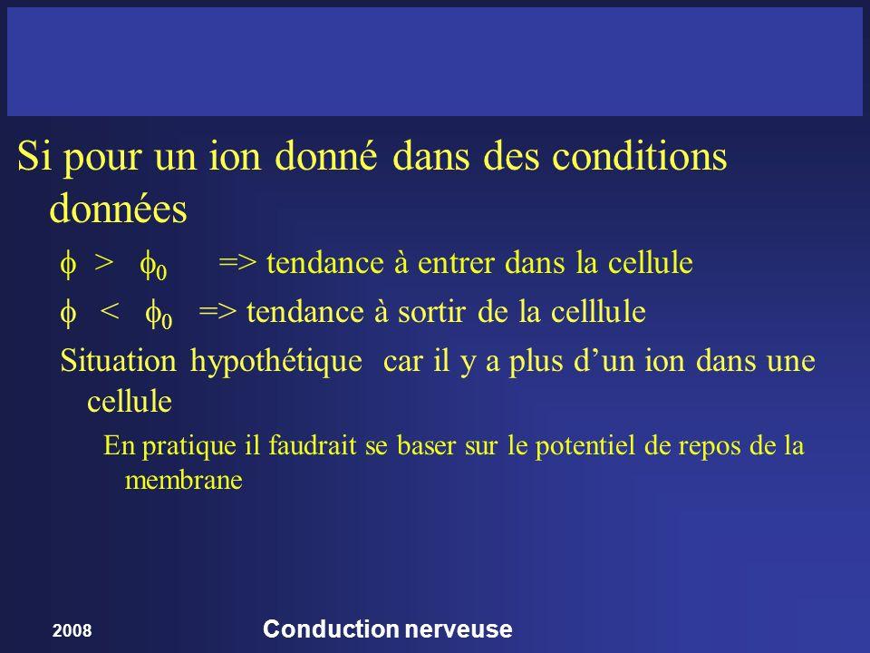 2008 Conduction nerveuse Si pour un ion donné dans des conditions données > 0 => tendance à entrer dans la cellule tendance à sortir de la celllule Si