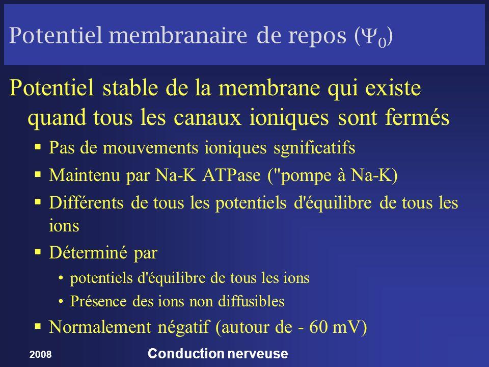 2008 Conduction nerveuse Potentiel membranaire de repos ( 0 ) Potentiel stable de la membrane qui existe quand tous les canaux ioniques sont fermés Pa