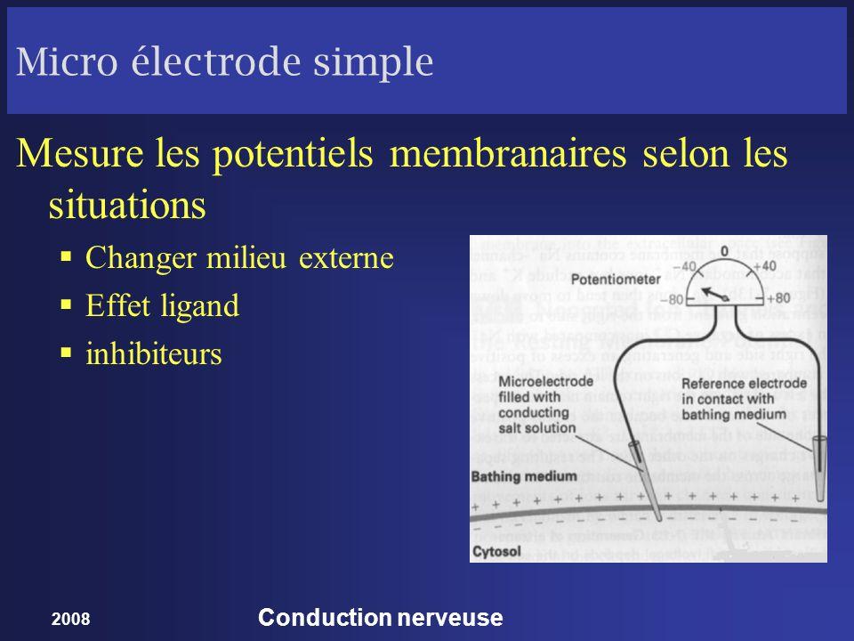 2008 Conduction nerveuse Micro électrode simple Mesure les potentiels membranaires selon les situations Changer milieu externe Effet ligand inhibiteur