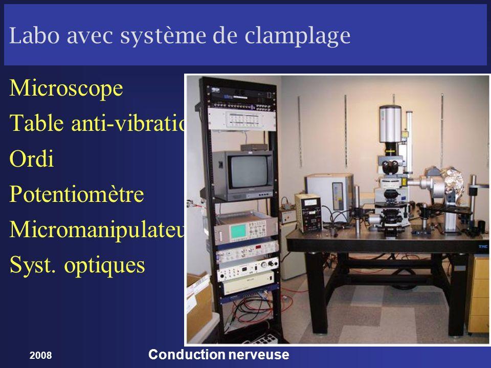 2008 Conduction nerveuse Labo avec système de clamplage Microscope Table anti-vibration Ordi Potentiomètre Micromanipulateur Syst. optiques