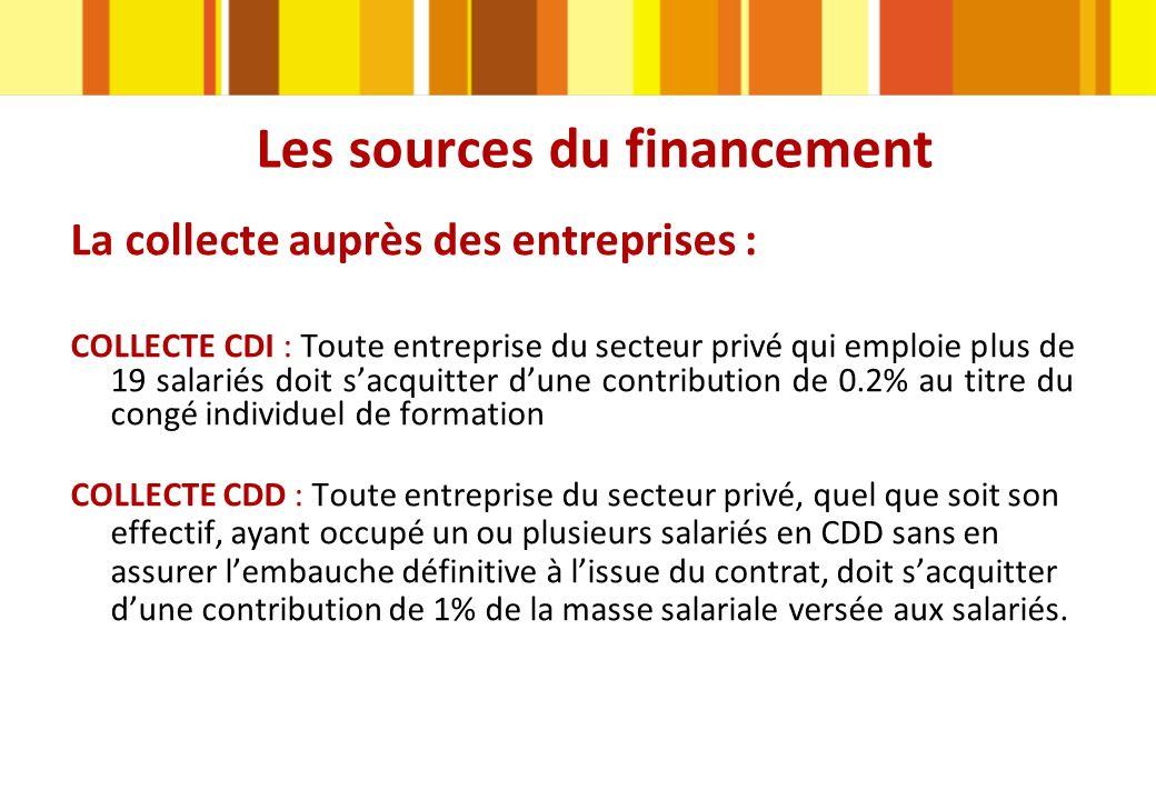 La collecte auprès des entreprises : COLLECTE CDI : Toute entreprise du secteur privé qui emploie plus de 19 salariés doit sacquitter dune contributio