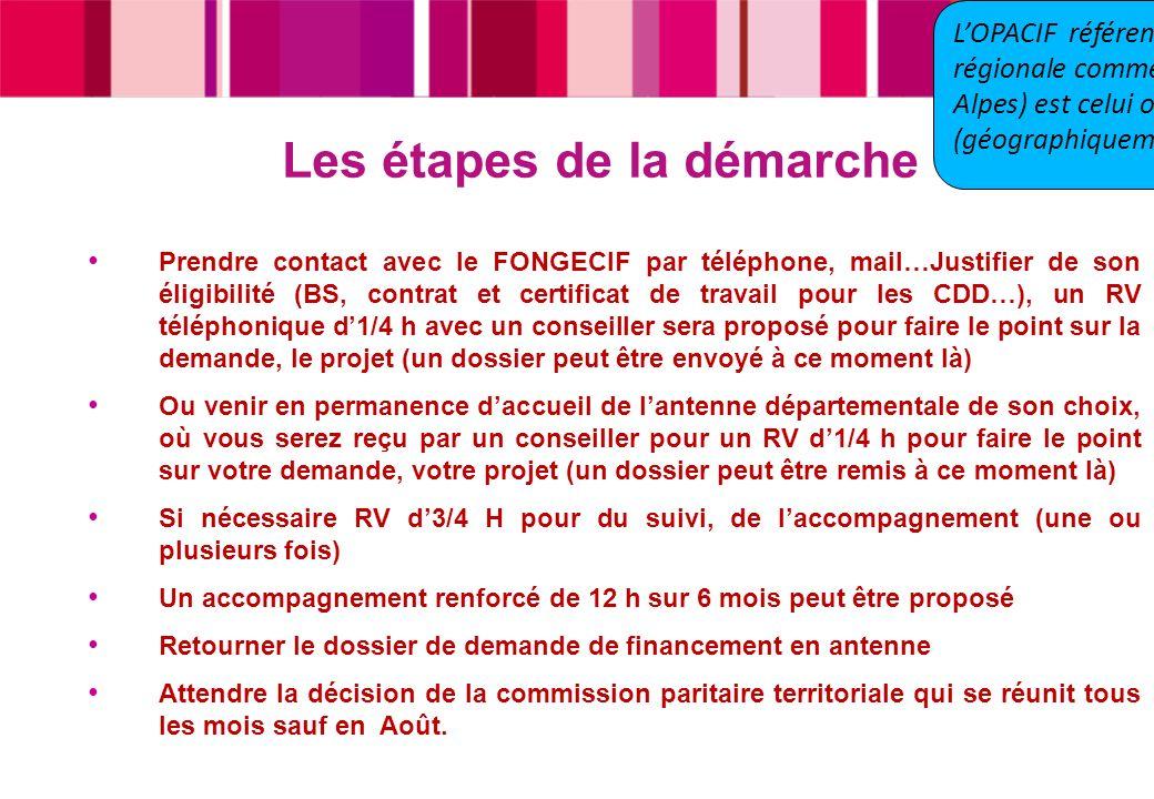 Les étapes de la démarche Prendre contact avec le FONGECIF par téléphone, mail…Justifier de son éligibilité (BS, contrat et certificat de travail pour