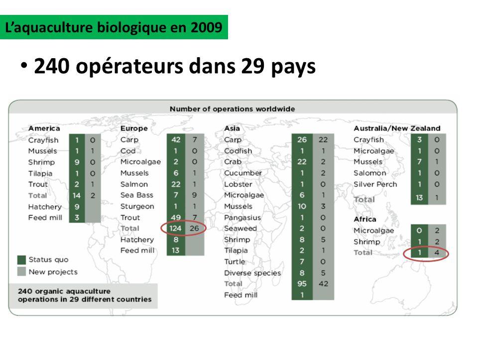Laquaculture biologique en 2009 240 opérateurs dans 29 pays