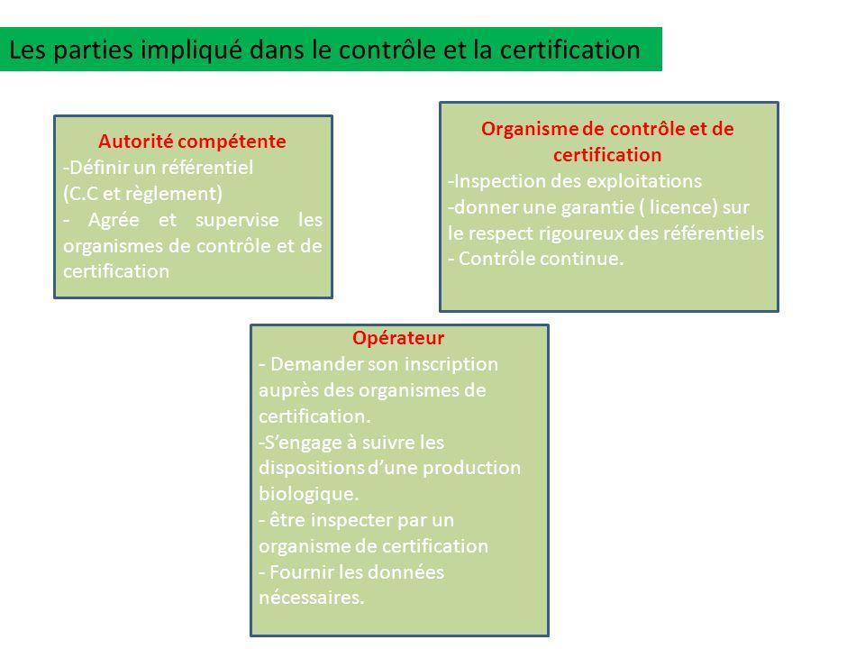 Les parties impliqué dans le contrôle et la certification Autorité compétente -Définir un référentiel (C.C et règlement) - Agrée et supervise les orga