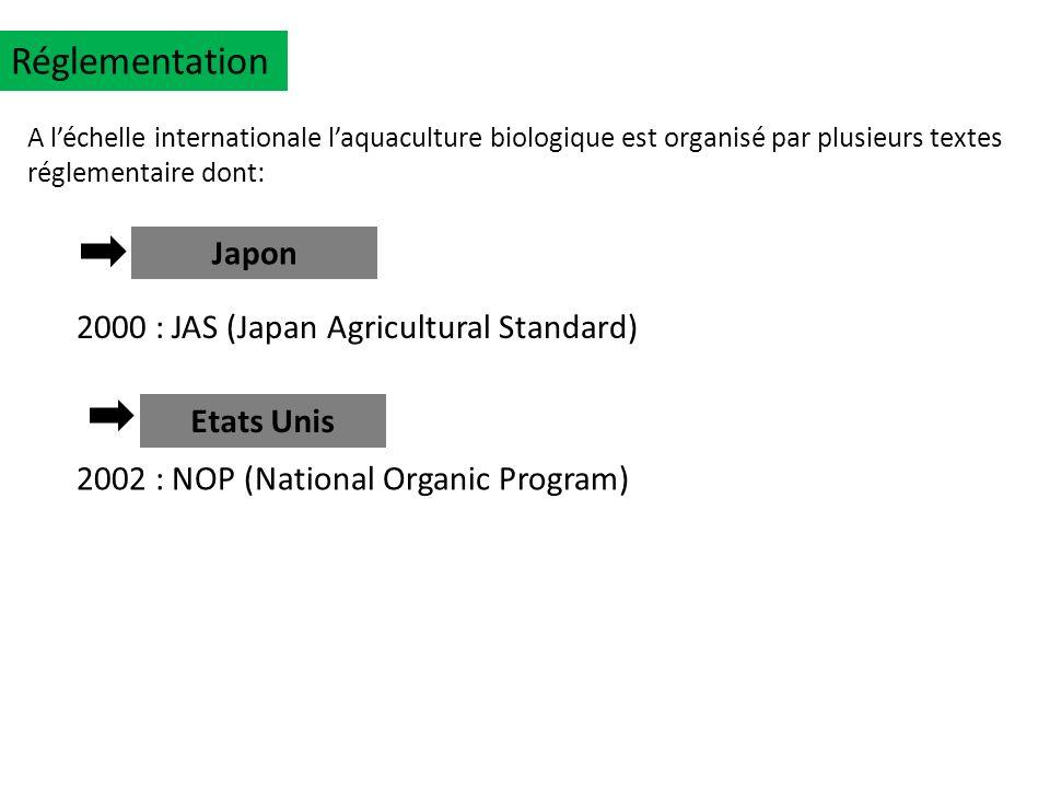 Réglementation Japon 2002 : NOP (National Organic Program) Etats Unis 2000 : JAS (Japan Agricultural Standard) A léchelle internationale laquaculture