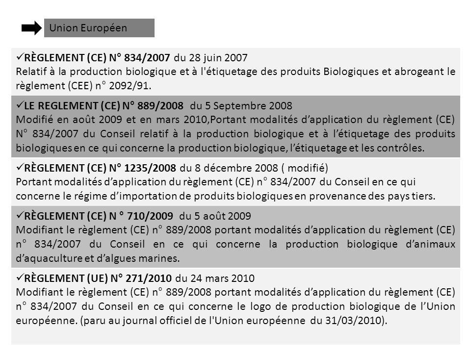 RÈGLEMENT (CE) N° 834/2007 du 28 juin 2007 Relatif à la production biologique et à l'étiquetage des produits Biologiques et abrogeant le règlement (CE