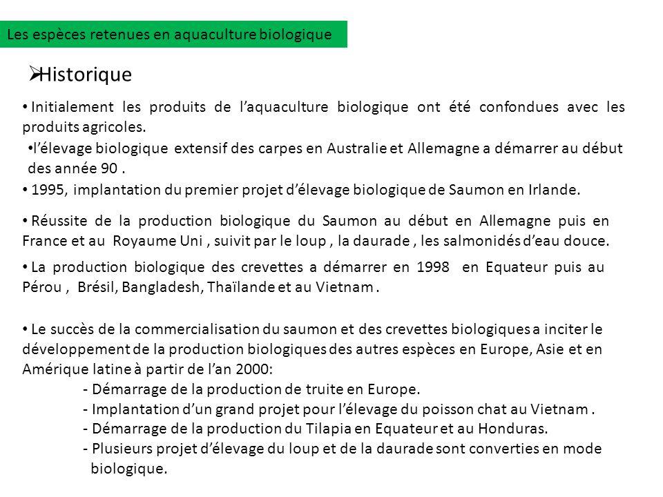 Les espèces retenues en aquaculture biologique Historique Initialement les produits de laquaculture biologique ont été confondues avec les produits ag