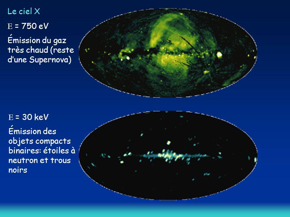 Le ciel X = 750 eV Émission du gaz très chaud (reste dune Supernova) = 30 keV Émission des objets compacts binaires: étoiles à neutron et trous noirs