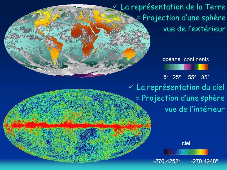 -270,4252°-270,4248° océans continents 5°25° -55°35° ciel La représentation du ciel = Projection dune sphère vue de lintérieur La représentation de la Terre = Projection dune sphère vue de lextérieur