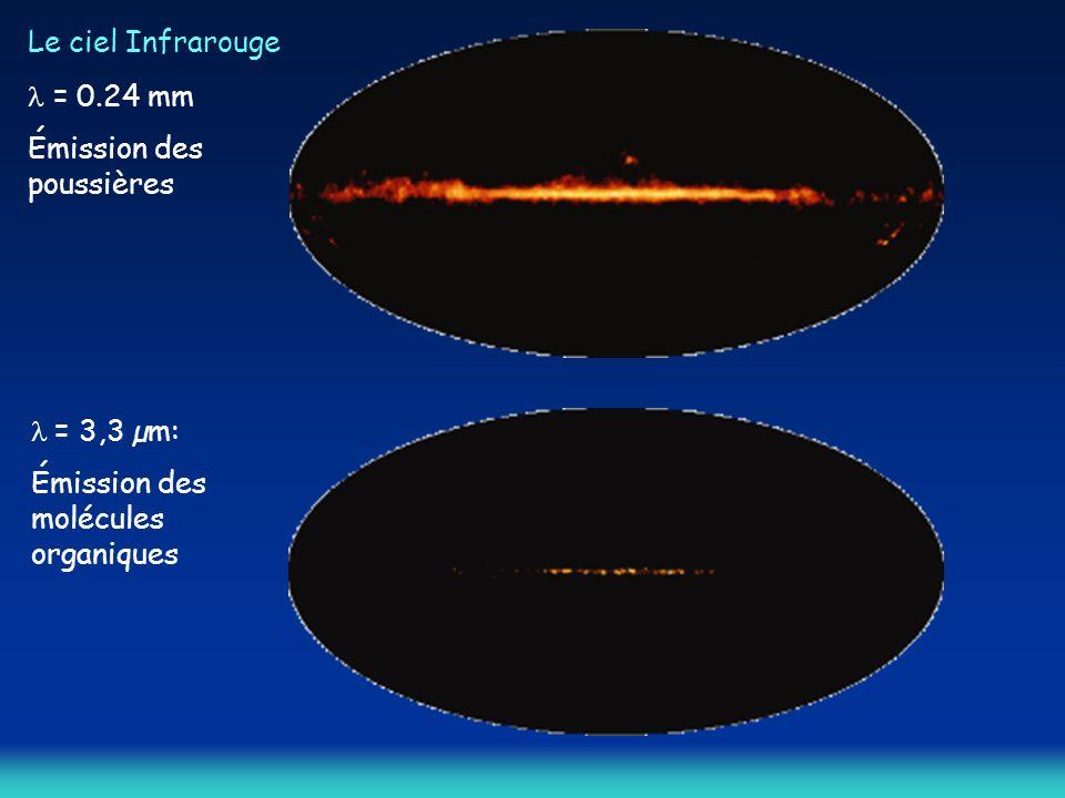 Le ciel Infrarouge = 0.24 mm Émission des poussières = 3,3 µm: Émission des molécules organiques