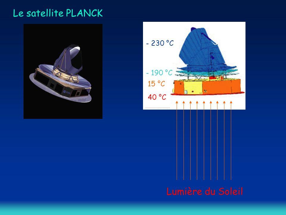 - 230 °C - 190 °C 15 °C 40 °C Lumière du Soleil Le satellite PLANCK