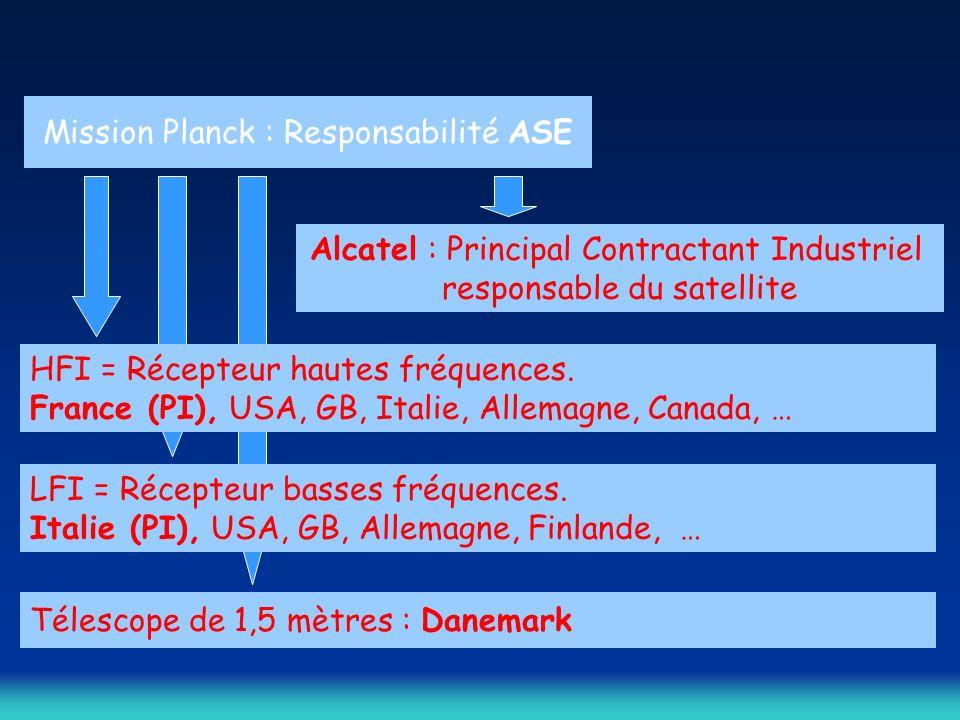 Mission Planck : Responsabilité ASE Alcatel : Principal Contractant Industriel responsable du satellite HFI = Récepteur hautes fréquences.