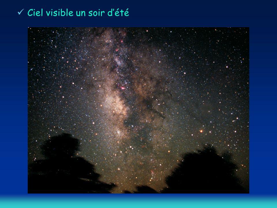 radio Maximum démission du corps noir Energie (eV) T (° K) infrarouge visible UV rayons X rayons gamma