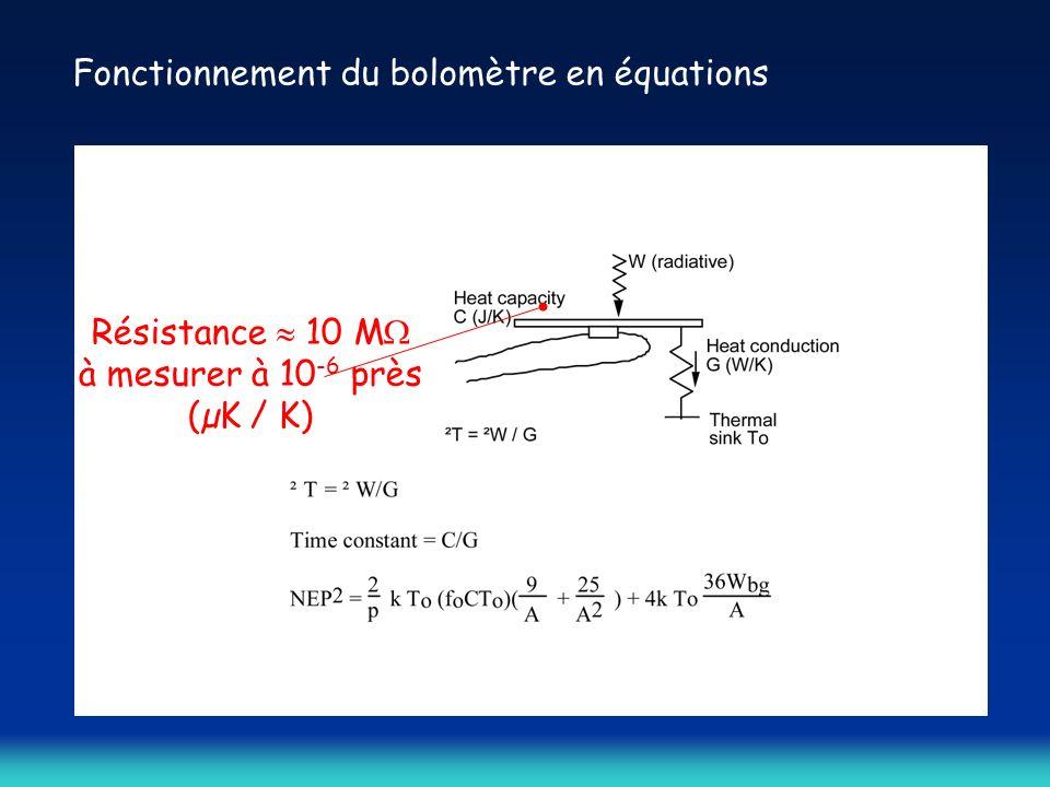Fonctionnement du bolomètre en équations Résistance 10 M à mesurer à 10 -6 près (µK / K)