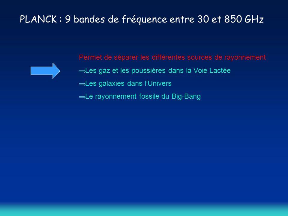 PLANCK : 9 bandes de fréquence entre 30 et 850 GHz Permet de séparer les différentes sources de rayonnement Les gaz et les poussières dans la Voie Lactée Les galaxies dans lUnivers Le rayonnement fossile du Big-Bang