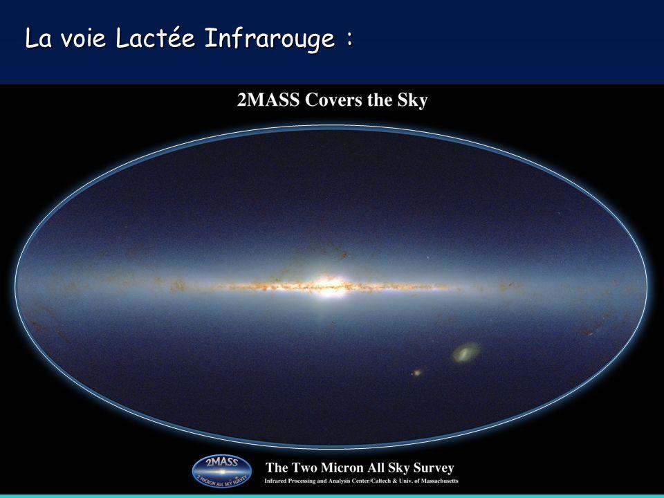 La voie Lactée Infrarouge :