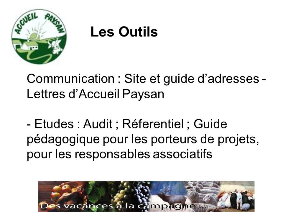 Les Outils Communication : Site et guide dadresses - Lettres dAccueil Paysan - Etudes : Audit ; Réferentiel ; Guide pédagogique pour les porteurs de projets, pour les responsables associatifs