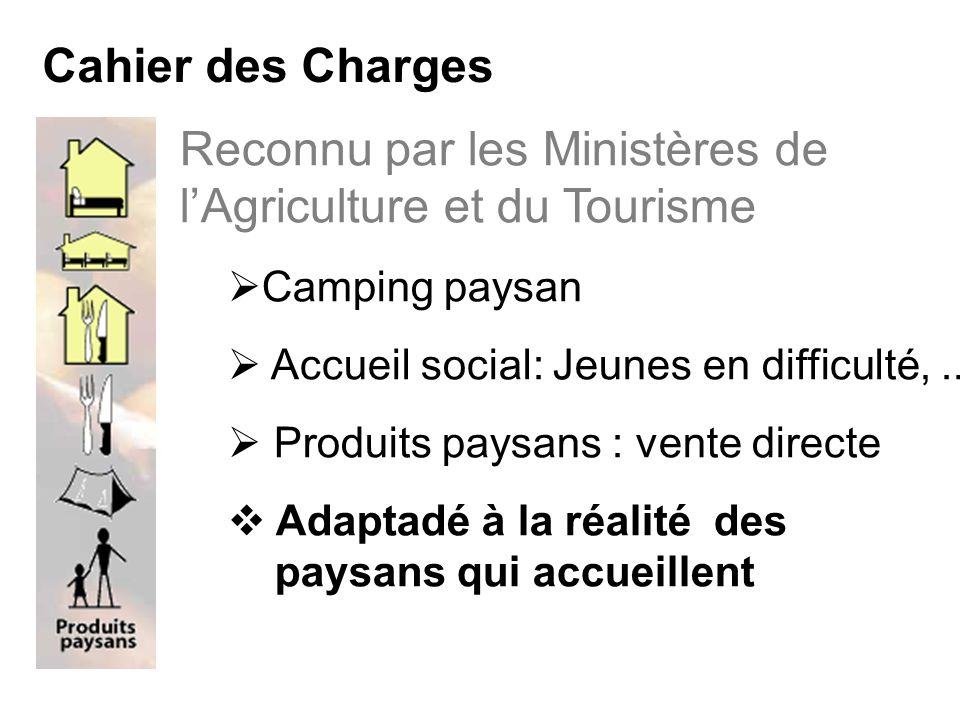 Reconnu par les Ministères de lAgriculture et du Tourisme Camping paysan Accueil social: Jeunes en difficulté,..
