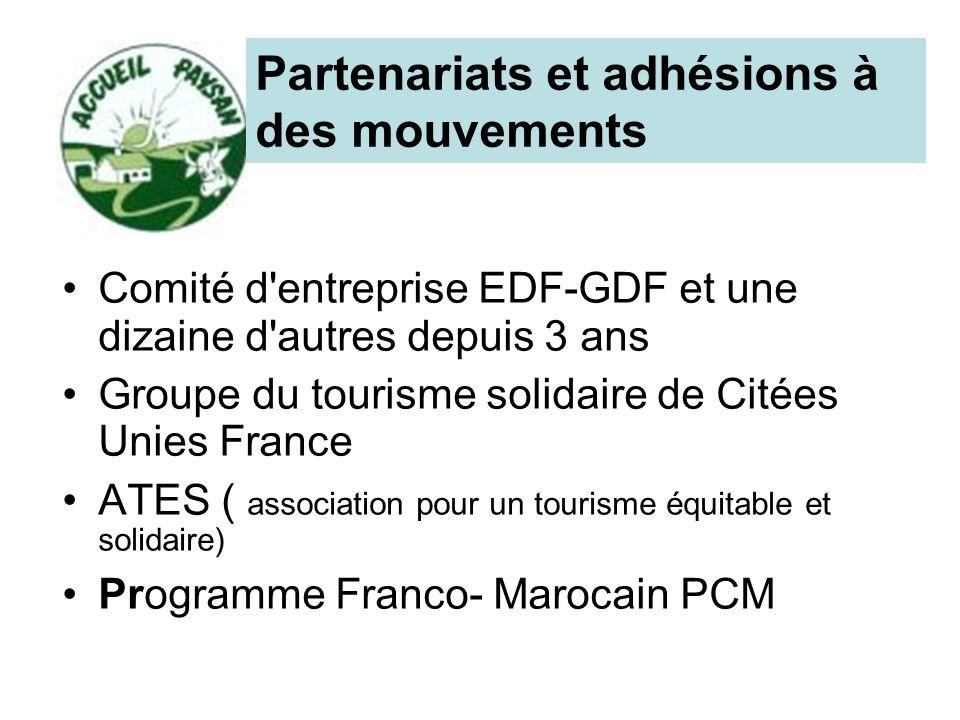 Comité d entreprise EDF-GDF et une dizaine d autres depuis 3 ans Groupe du tourisme solidaire de Citées Unies France ATES ( association pour un tourisme équitable et solidaire) Programme Franco- Marocain PCM Partenariats et adhésions à des mouvements