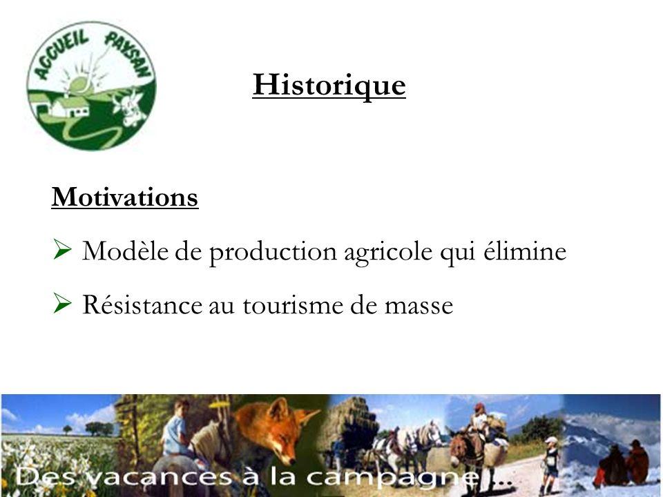 Motivations Modèle de production agricole qui élimine Résistance au tourisme de masse Historique