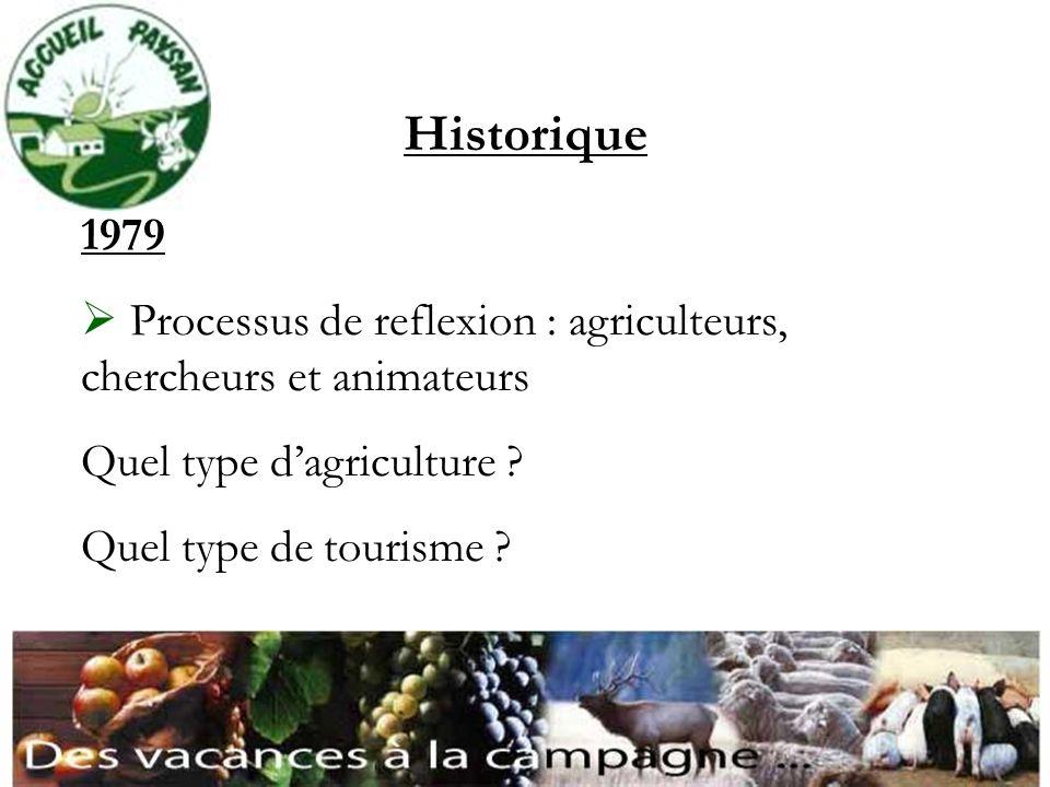 1979 Processus de reflexion : agriculteurs, chercheurs et animateurs Quel type dagriculture .