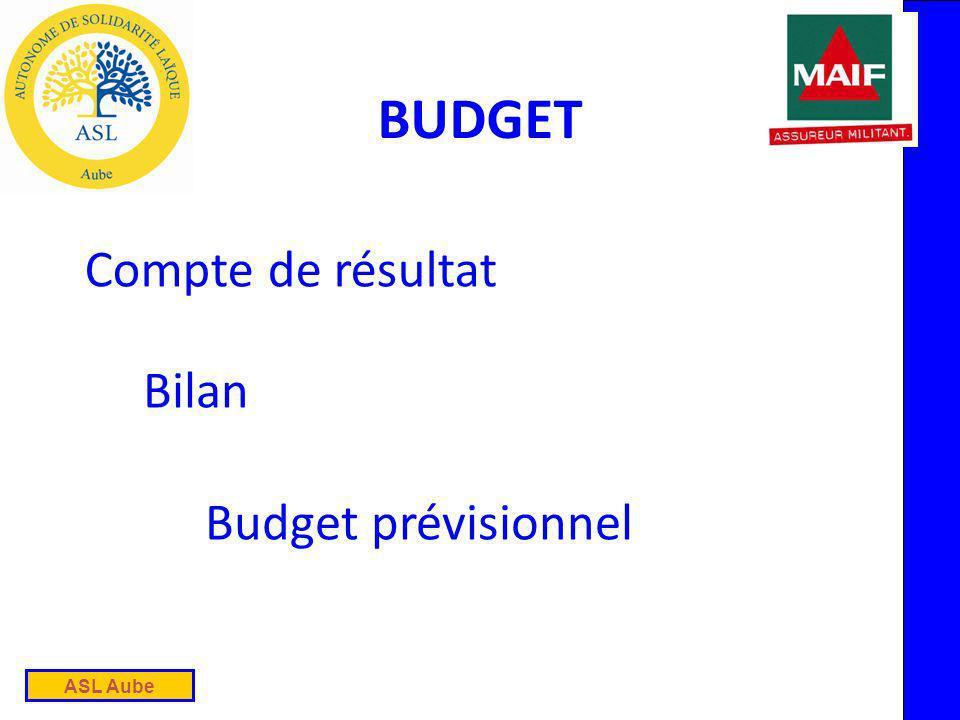 ASL Aube BUDGET Compte de résultat Bilan Budget prévisionnel