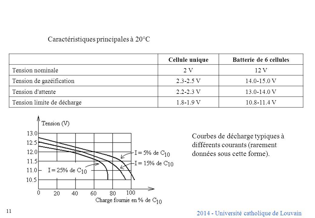 2014 - Université catholique de Louvain 11 Caractéristiques principales à 20°C Cellule uniqueBatterie de 6 cellules Tension nominale2 V12 V Tension de
