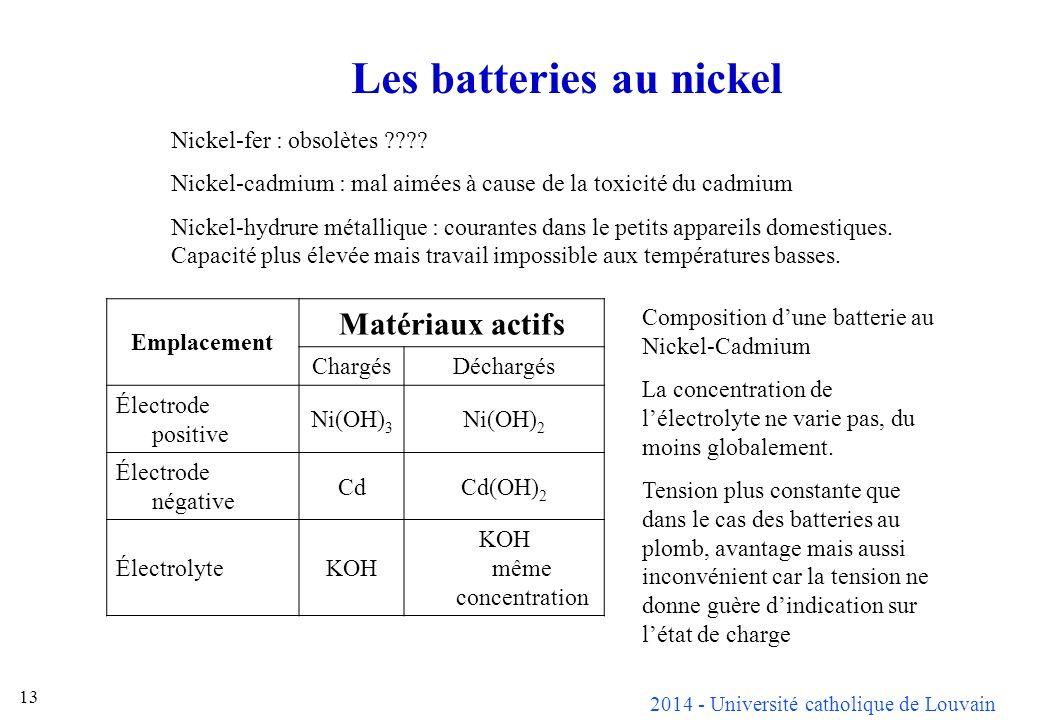 2014 - Université catholique de Louvain 13 Les batteries au nickel Nickel-fer : obsolètes ???? Nickel-cadmium : mal aimées à cause de la toxicité du c