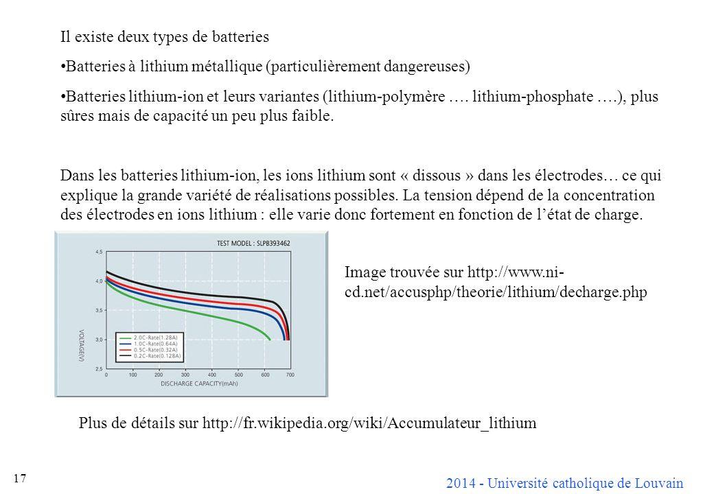 2014 - Université catholique de Louvain 17 Il existe deux types de batteries Batteries à lithium métallique (particulièrement dangereuses) Batteries l