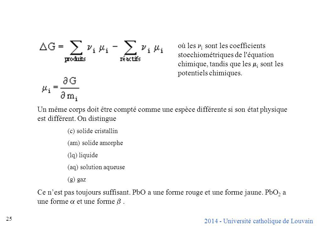 2014 - Université catholique de Louvain 25 où les i sont les coefficients stoechiométriques de l'équation chimique, tandis que les i sont les potentie