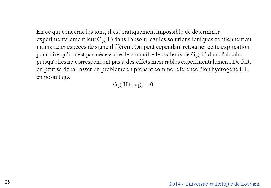 2014 - Université catholique de Louvain 28 En ce qui concerne les ions, il est pratiquement impossible de déterminer expérimentalement leur G 0 ( i )