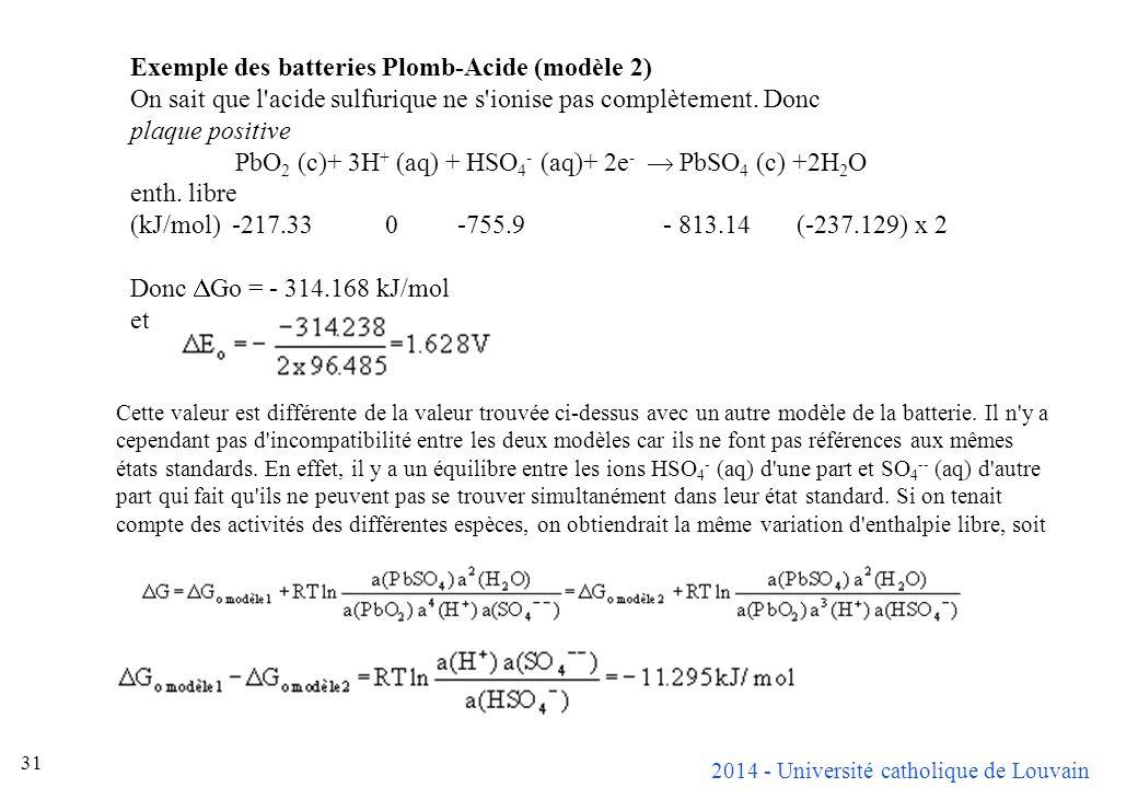 2014 - Université catholique de Louvain 31 Exemple des batteries Plomb-Acide (modèle 2) On sait que l'acide sulfurique ne s'ionise pas complètement. D