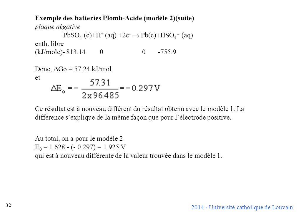 2014 - Université catholique de Louvain 32 Exemple des batteries Plomb-Acide (modèle 2)(suite) plaque négative PbSO 4 (c)+H + (aq) +2e - Pb(c)+HSO 4 -