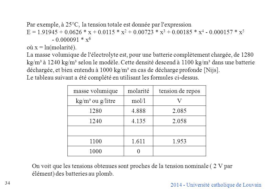 2014 - Université catholique de Louvain 34 Par exemple, à 25°C, la tension totale est donnée par l'expression E = 1.91945 + 0.0626 * x + 0.0115 * x 2