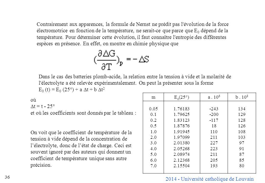 2014 - Université catholique de Louvain 36 Contrairement aux apparences, la formule de Nernst ne prédit pas l'évolution de la force électromotrice en