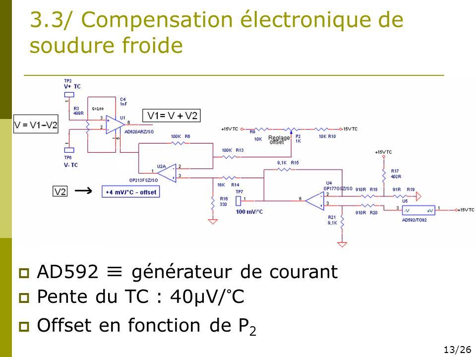 3.3/ Compensation électronique de soudure froide AD592 générateur de courant Pente du TC : 40µV/°C Offset en fonction de P 2 13/26