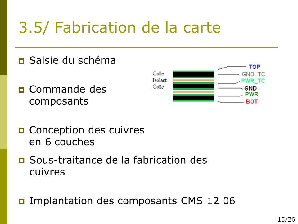 3.5/ Fabrication de la carte Saisie du schéma Commande des composants Conception des cuivres en 6 couches Sous-traitance de la fabrication des cuivres