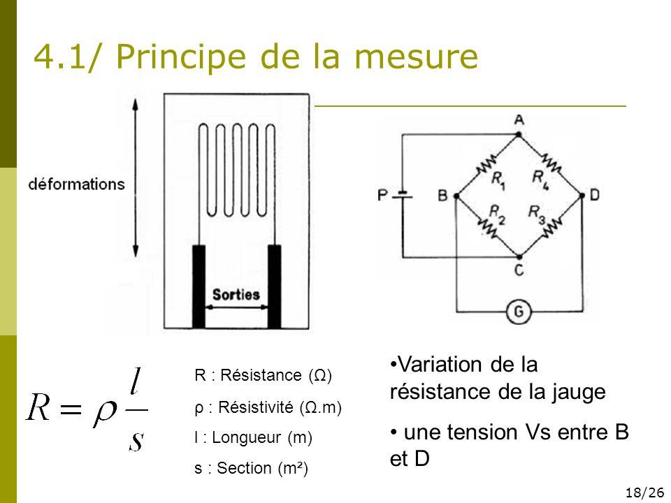 4.1/ Principe de la mesure R : Résistance (Ω) ρ : Résistivité (Ω.m) l : Longueur (m) s : Section (m²) Variation de la résistance de la jauge une tensi