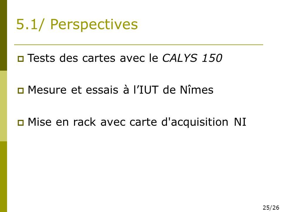 5.1/ Perspectives Tests des cartes avec le CALYS 150 Mesure et essais à lIUT de Nîmes Mise en rack avec carte d'acquisition NI 25/26
