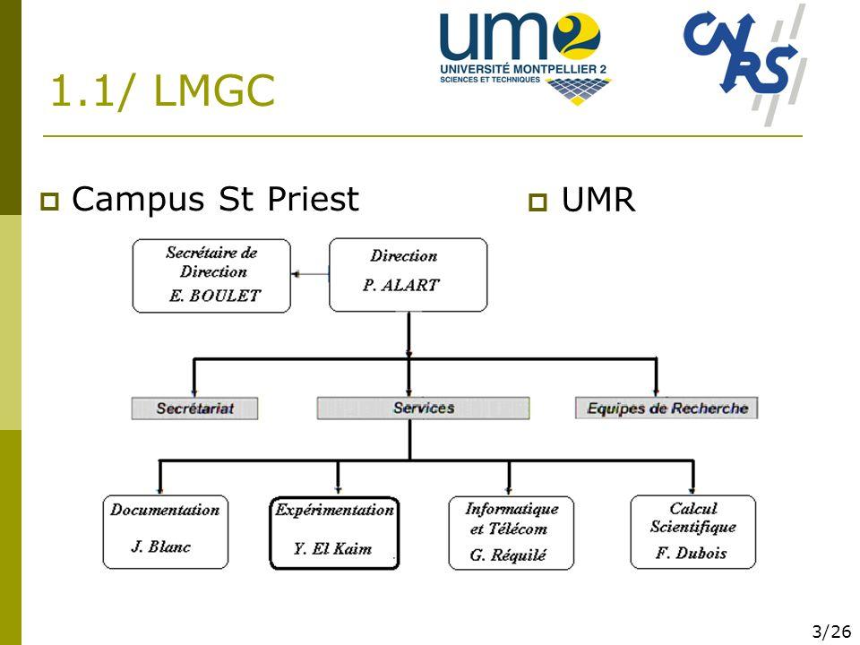 1.1/ LMGC Campus St Priest UMR 3/26