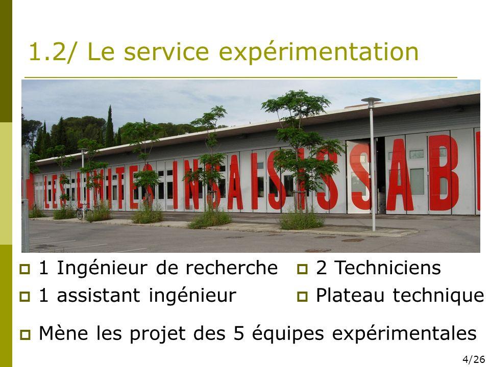 1.2/ Le service expérimentation 1 Ingénieur de recherche 1 assistant ingénieur 2 Techniciens Plateau technique Mène les projet des 5 équipes expérimen