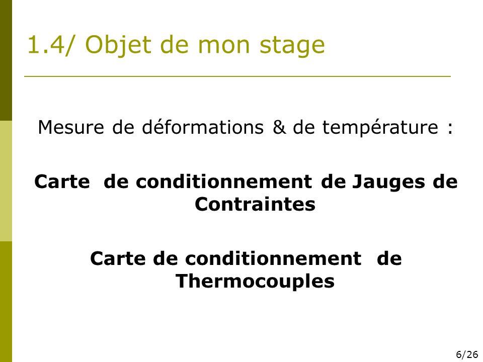 1.4/ Objet de mon stage Mesure de déformations & de température : Carte de conditionnement de Jauges de Contraintes Carte de conditionnement de Thermo