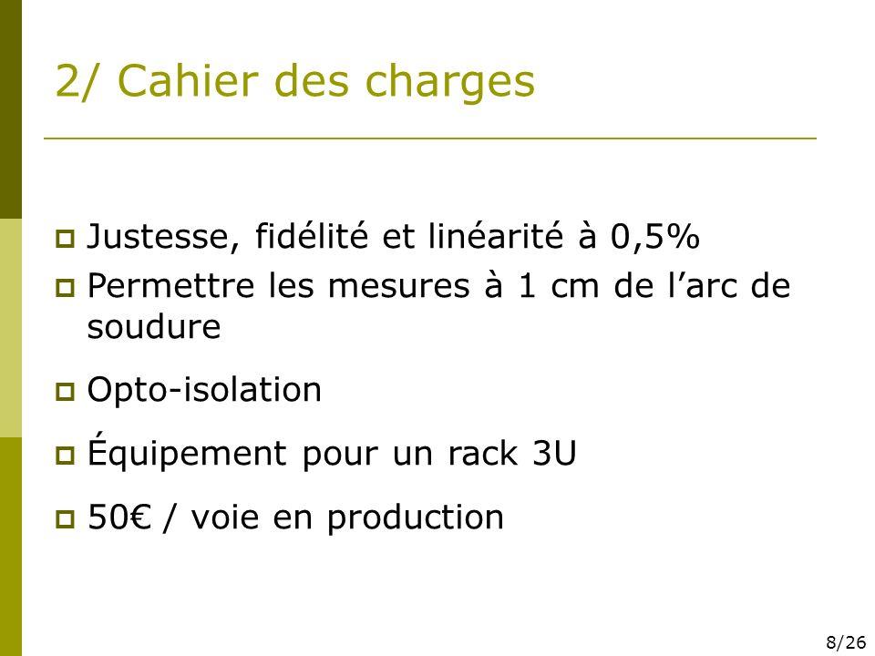 2/ Cahier des charges Justesse, fidélité et linéarité à 0,5% Permettre les mesures à 1 cm de larc de soudure Opto-isolation Équipement pour un rack 3U