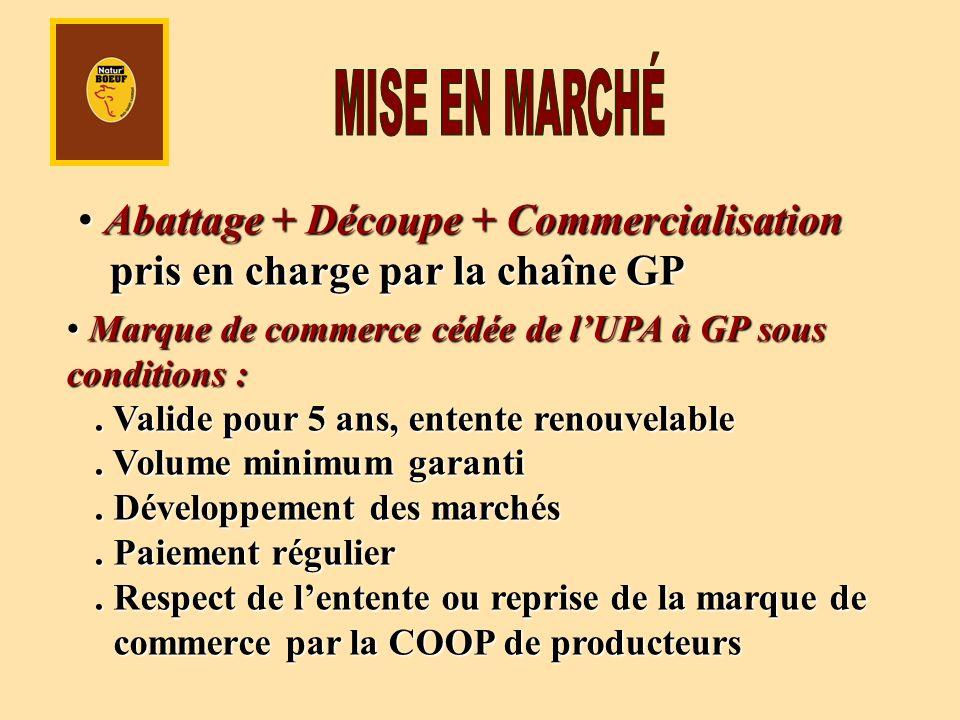 Abattage + Découpe + Commercialisation pris en charge par la chaîne GP Abattage + Découpe + Commercialisation pris en charge par la chaîne GP Marque de commerce cédée de lUPA à GP sous conditions :.
