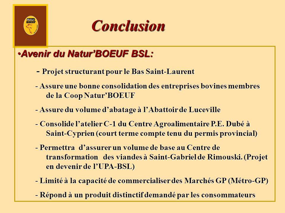 Avenir du NaturBOEUF BSL:Avenir du NaturBOEUF BSL: - Projet structurant pour le Bas Saint-Laurent - Projet structurant pour le Bas Saint-Laurent - Assure une bonne consolidation des entreprises bovines membres de la Coop NaturBOEUF - Assure une bonne consolidation des entreprises bovines membres de la Coop NaturBOEUF - Assure du volume dabatage à lAbattoir de Luceville - Assure du volume dabatage à lAbattoir de Luceville - Consolide latelier C-1 du Centre Agroalimentaire P.E.