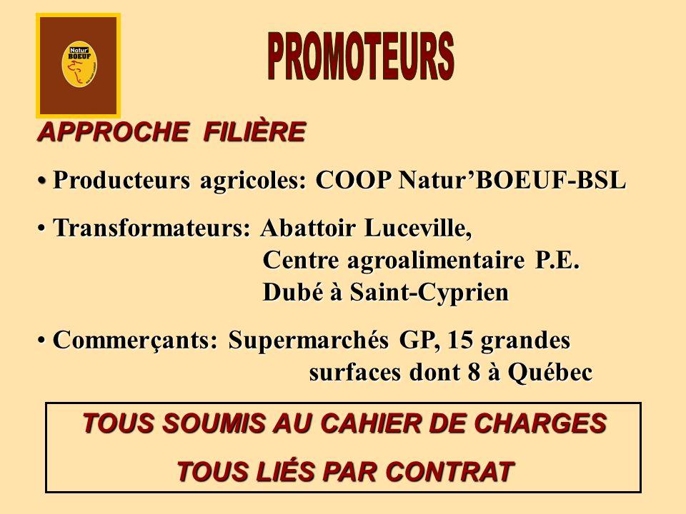 APPROCHE FILIÈRE Producteurs agricoles: COOP NaturBOEUF-BSL Producteurs agricoles: COOP NaturBOEUF-BSL Transformateurs: Abattoir Luceville, Centre agr