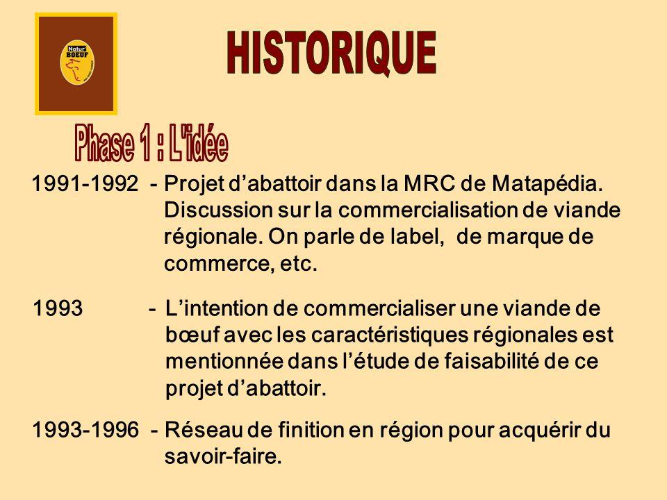 1991-1992 -Projet dabattoir dans la MRC de Matapédia. Discussion sur la commercialisation de viande régionale. On parle de label, de marque de commerc