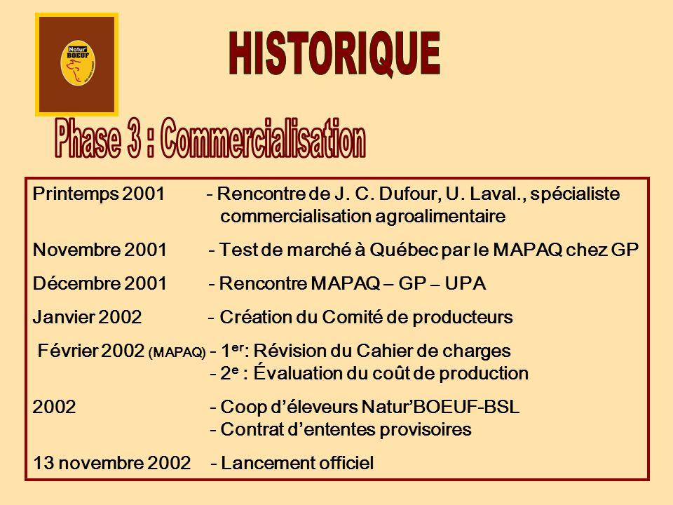 Printemps 2001 - Rencontre de J. C. Dufour, U. Laval., spécialiste commercialisation agroalimentaire Novembre 2001 - Test de marché à Québec par le MA