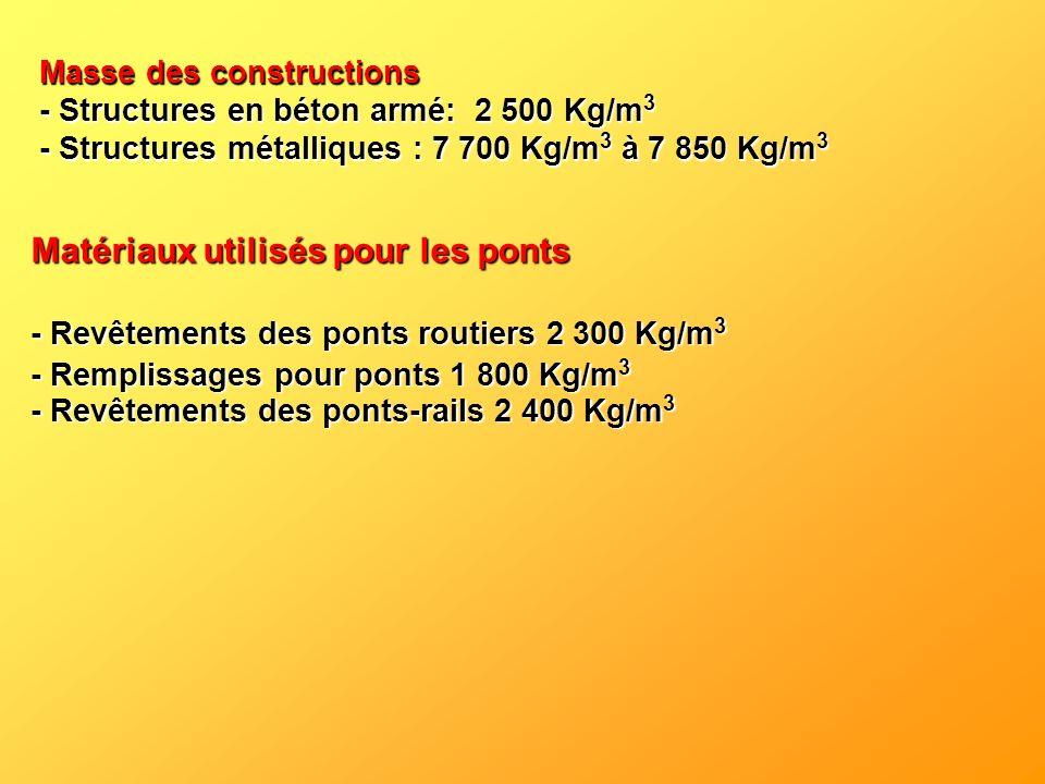 Masse des constructions - Structures en béton armé: 2 500 Kg/m 3 - Structures métalliques : 7 700 Kg/m 3 à 7 850 Kg/m 3 Matériaux utilisés pour les po
